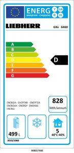 Energieeffizienzklassen Gastrogeräte